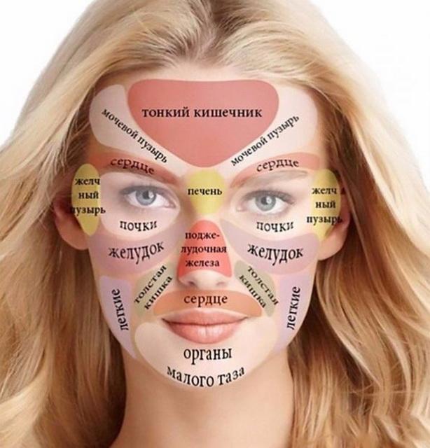 состояние кожи говорит оболезнях организма